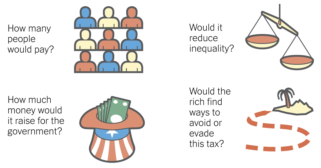 Democrats Want to Tax the Rich. Here's How Those Plans Would Work (or Not).