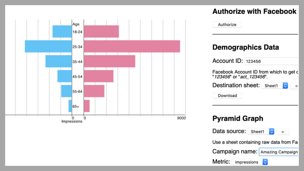 Here's a script to spice up your Facebook demographics reporting