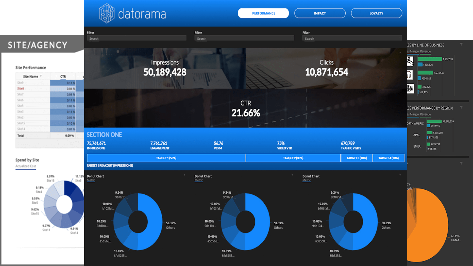 Marketing Cloud Datorama brings no-code approach to data