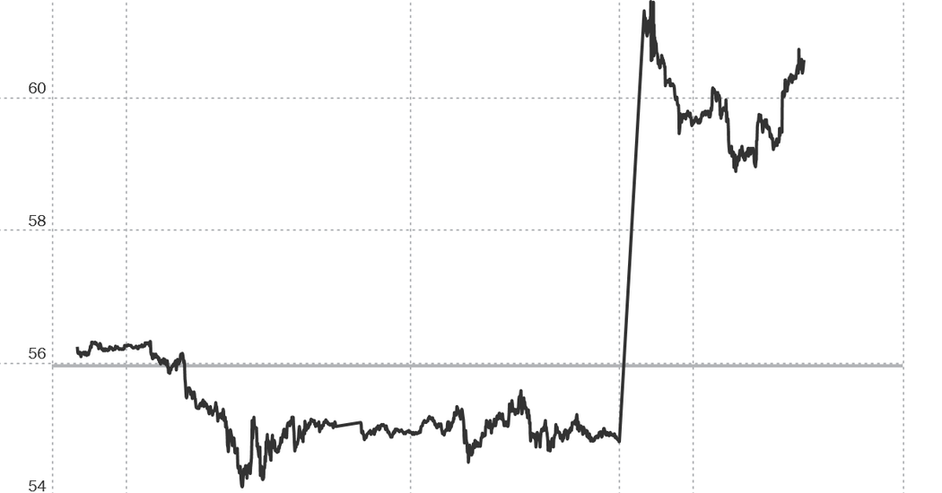 Oil Prices Expected to Remain Elevated After Attack on Saudi Arabia