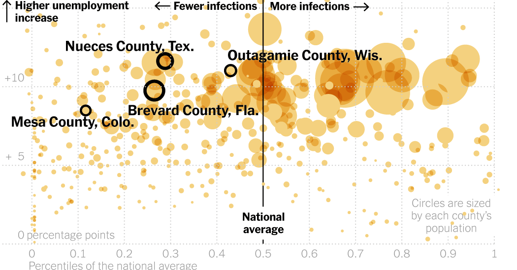 A Striking Disconnect on the Virus: Economic Pain With Little Illness