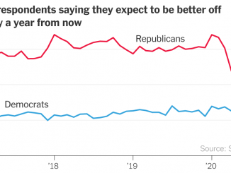 After Biden Win, Nation's Republicans Fear the Economy Ahead