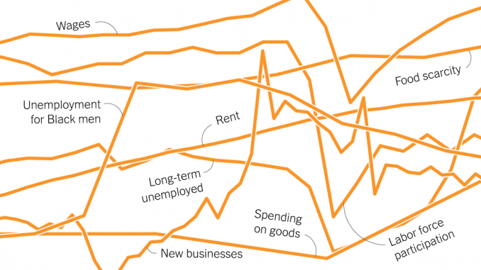 How the Economy Is Actually Doing, in 9 Charts